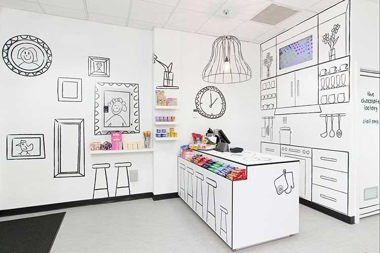 Tiendas de caramelos de diseño