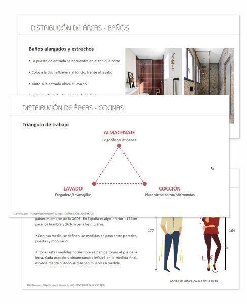 Curso online Todo sobre la distribución de espacios